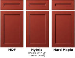 where can i get kitchen cabinet doors painted mdf vs wood the battle painted kitchen cabinets