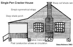 Florida Cottage House Plans Cracker Farmhouses 1840 1920 Old House Web