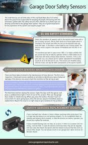Overhead Garage Door Services by Garage Door Repair Duarte Infographic