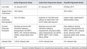 4 payments predictions for 2017 paytm payments bank disruptive effects to be felt beyond banking