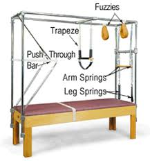 pilates trapeze table for sale franceneperel the cadillac of the pilates equipment which joe