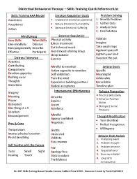 best ideas of dbt worksheets for teenagers about free shishita