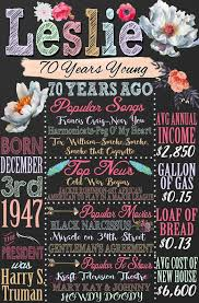 70th birthday party ideas 1948 birthday board 1948 facts 1948 history what happened 70