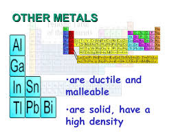 Al On Periodic Table Parts Of Periodic Table