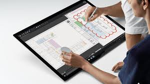 surface studio features the power to create
