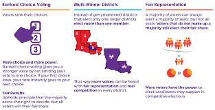 Florida House Of Representatives District Map by Fair Representation Act Fairvote