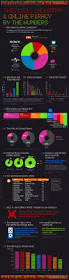 9 best infographics images on pinterest infographics business music and piracy infographic design