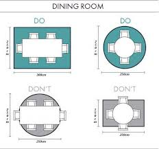 Diningroomsizeguidexjpgv - Dining room measurements