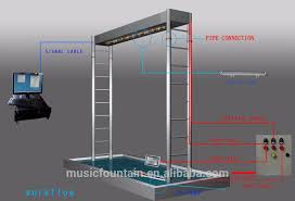 Wedding Backdrop Manufacturers Uk Waterfall Backdrop Waterfall Backdrop Suppliers And Manufacturers