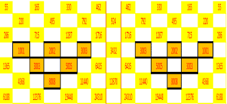 pattern with palindromic numbers a pascal s triangle hidden inside the pascal s triangle bernardbeduya