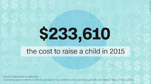cost of raising a child 233 610 jan 9 2017