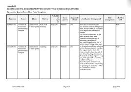 doc 941680 risk management template free u2013 doc661535 process
