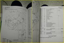 peugeot 106 light wiring diagram wiring diagram