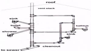 Floor Layout by Floor Plan Plumbing Layout Youtube