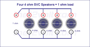 subwoofer wiring diagrams four 4 ohm single voice coil svc speakers