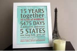 15 year anniversary gift ideas for 15 year wedding anniversary gift 15 year anniversary gift print