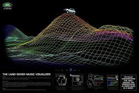 windows media player music visualizer land rover freelander 2