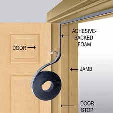 Weather Stripping For Exterior Doors Weather Stripping For Exterior Doors On Point All Services