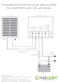geo 4 mains free solar lighting kit