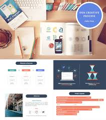 Best Powerpoint Templates For 2018 Improve Presentation Cool Ppt Designs