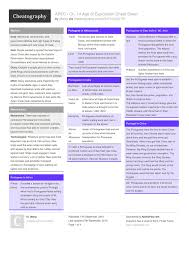 Strongest Sheets On The Market by Apec Ch 14 Age Of Exploration Cheat Sheet By Dlang Download