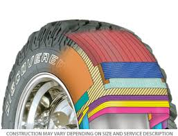 Cooper Light Truck Tires Cooper Discoverer Stt Tek3 Tires Mt Tire Reviews