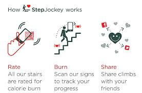 calorie burn labels for stairs from stepjockey to appear in