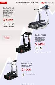 35 best bowflex images on pinterest bowflex workout health