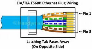 hd wallpapers standard cat5 wiring diagram aemobilewallpapersh gq