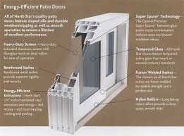 Energy Star Patio Doors Jumbo Building Products St Thomas Ontario Windows Siding