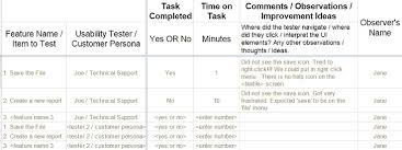 a practical guide to conducting qualitative usability testing