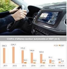 faurecia sieges d automobile faurecia va reprendre progressivement parrot automotive vipress