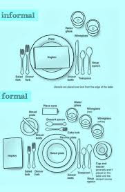 how many place settings how to set a table both formally and informally