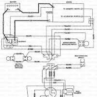 scag turf tiger wiring diagram wiring diagram and schematics