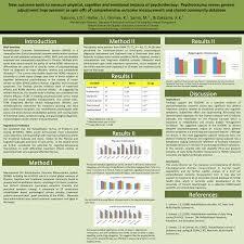 rrees research publications presentations rrees com