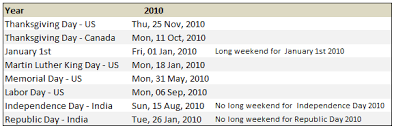 how to find dates of holidays using excel chandoo org