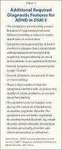 assessment and treatment of attention deficit hyperactivity