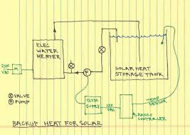100 geyser wiring diagram contactor wiring guide for 3