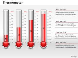 thermometer design powerpoint tutorial 9 how to create a thermometer diagram and