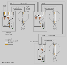 light wiring diagrams fitting beautiful diagram for and switch