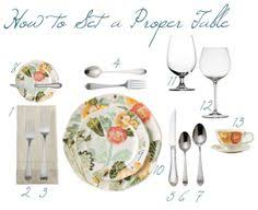 How To Set A Table Handling Your Own Table Settings Follow Proper Etiquette Life