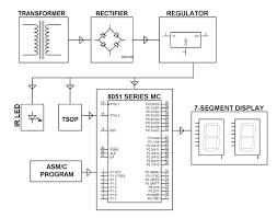 system sensor duct detector wiring diagram system sensor duct