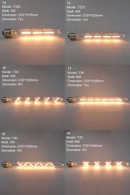 dimmable e27 led edison cob bulbs retro classic filament retro