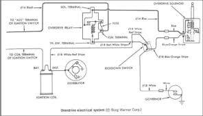 100 e36 ecu wiring diagram bmw e30 e36 belt replacement 3