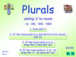 compound words by travellersintime teaching resources tes