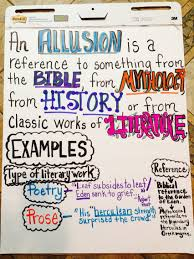 teaching allusions can be a bit tricky for students to grasp but