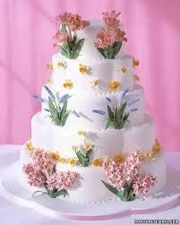 home cake decorating supply home cake decorating supply co home cake decorating supply