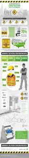 25 best civil construction jobs ideas on pinterest kittens