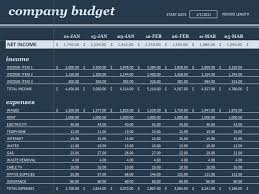 Corporate Budget Template Excel Ms Excel 18 Period Budget Template Formal Word Templates