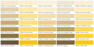 mustard paint colors for kitchens behr colors behr interior